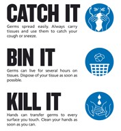 Catch bin kill – coronavirus poster. Very sound advice.